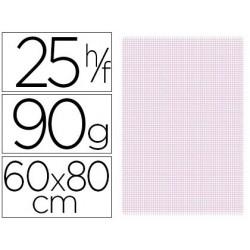 Feuille clairefontaine petits carreaux 5/5 60x80cm 90g...