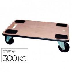 Plateau a roulette safetool ch.300kg