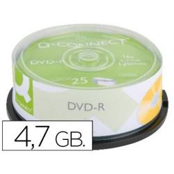 Dvd-r q-connect réinscriptible vitesse 16x norme négative...