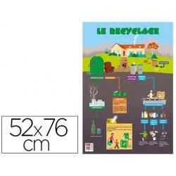 Poster bouchut grandrémy recyclage 52x76cm 150g pelliculé...