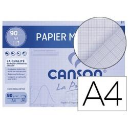 Papier millimétré canson résistant opaque 90g a4...