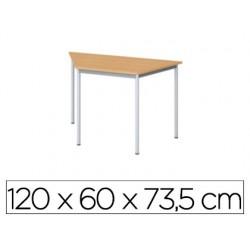 Table polyvalente eol trapézoïdale 120x60cm plateau décor...