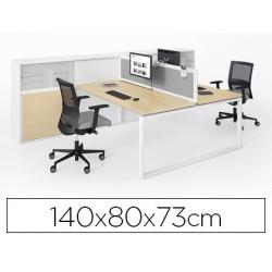Table de bureau eol conect rectangulaire 140x80cm décor...